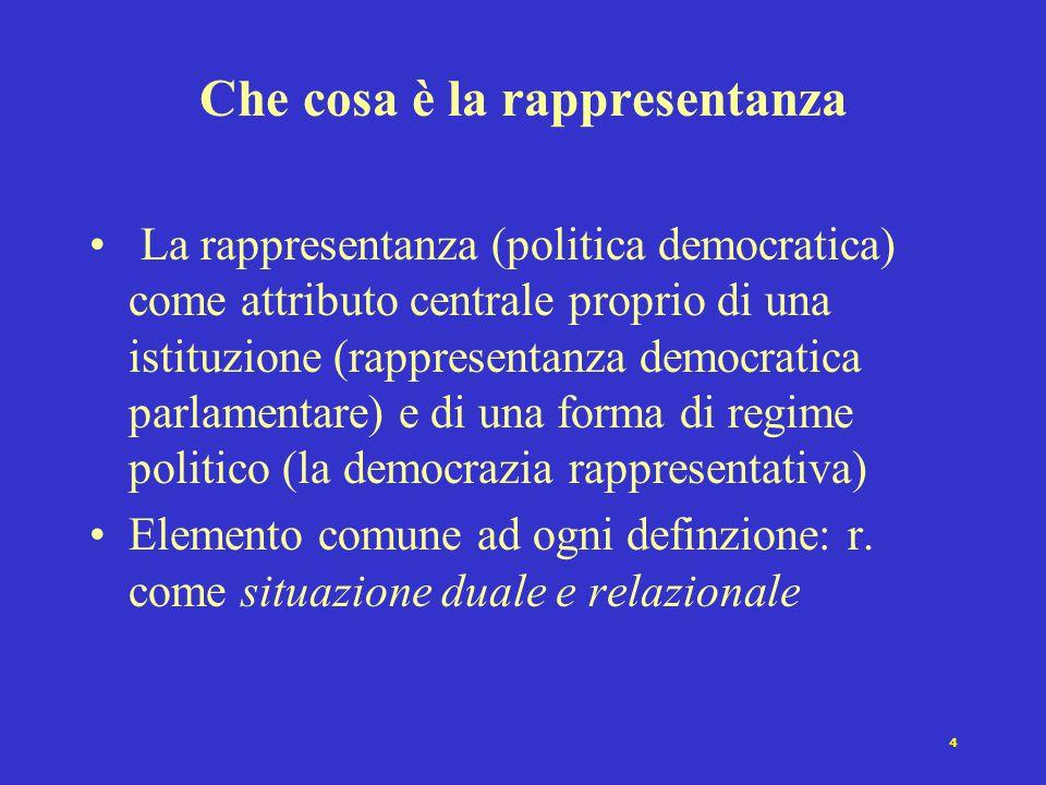 4 Che cosa è la rappresentanza La rappresentanza (politica democratica) come attributo centrale proprio di una istituzione (rappresentanza democratica