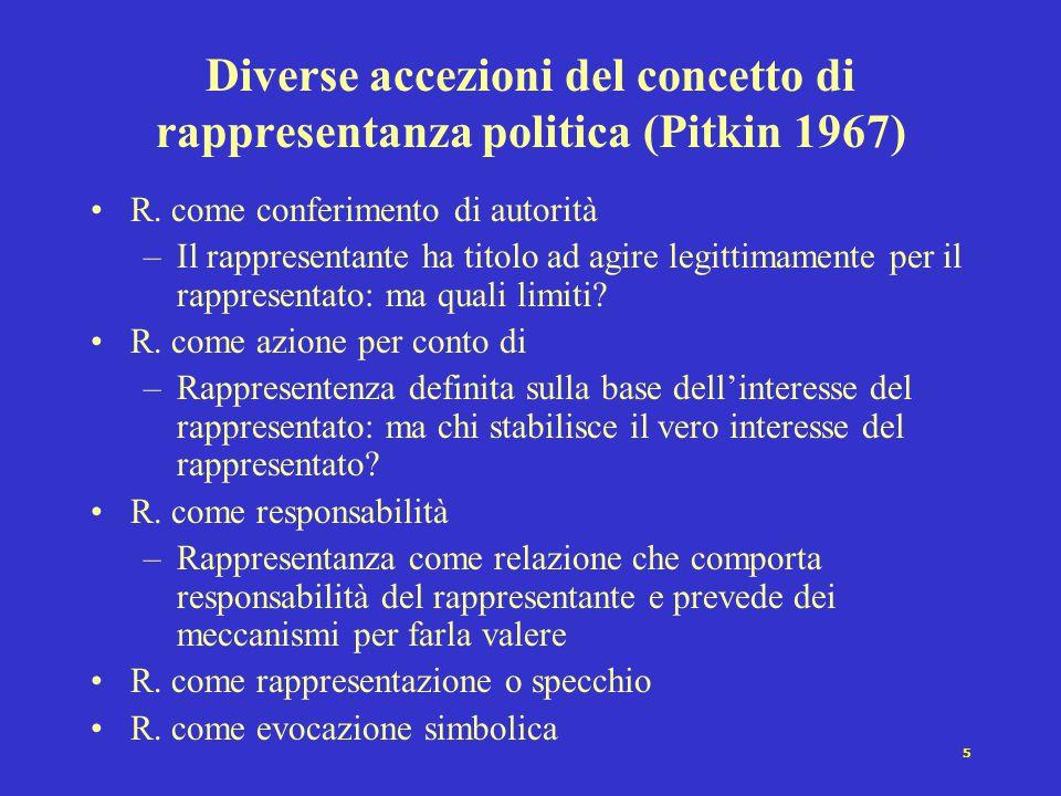 5 Diverse accezioni del concetto di rappresentanza politica (Pitkin 1967) R. come conferimento di autorità –Il rappresentante ha titolo ad agire legit