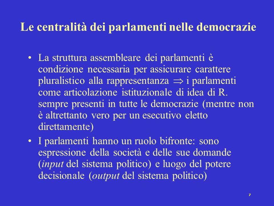 7 Le centralità dei parlamenti nelle democrazie La struttura assembleare dei parlamenti è condizione necessaria per assicurare carattere pluralistico