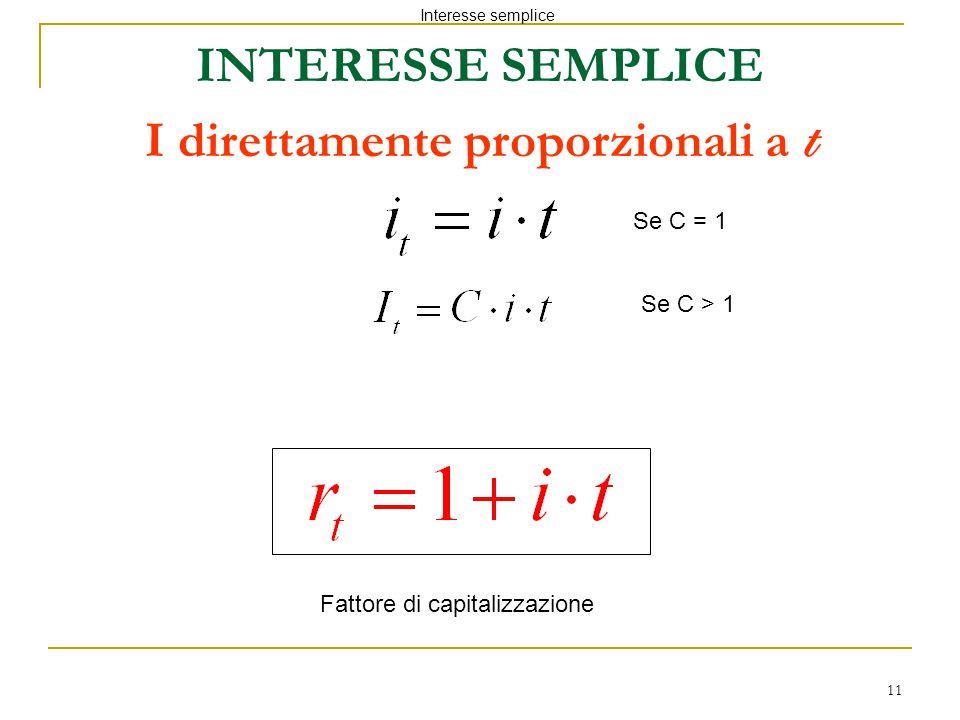 11 INTERESSE SEMPLICE I direttamente proporzionali a t Interesse semplice Se C = 1 Se C > 1 Fattore di capitalizzazione