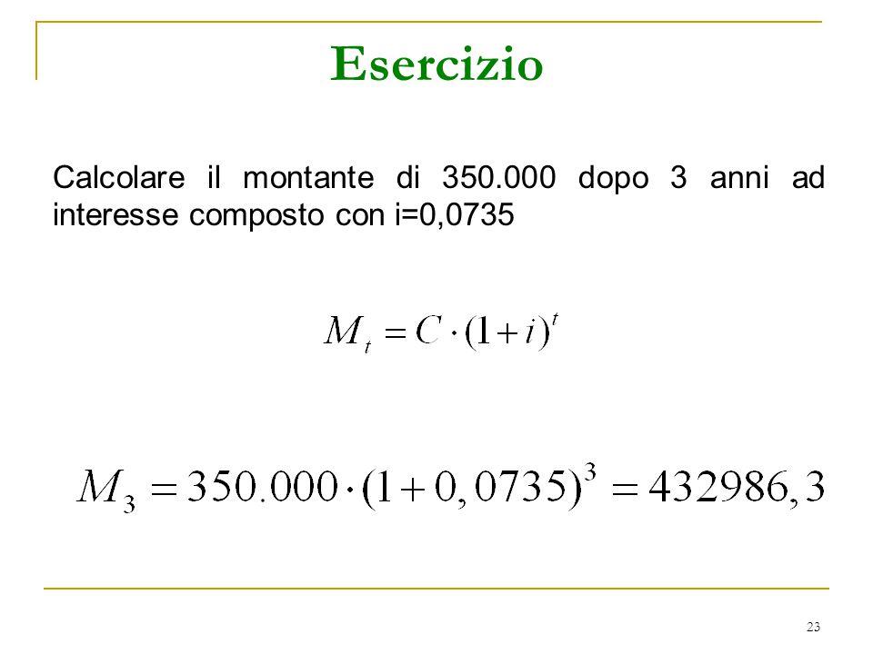 23 Esercizio Calcolare il montante di 350.000 dopo 3 anni ad interesse composto con i=0,0735