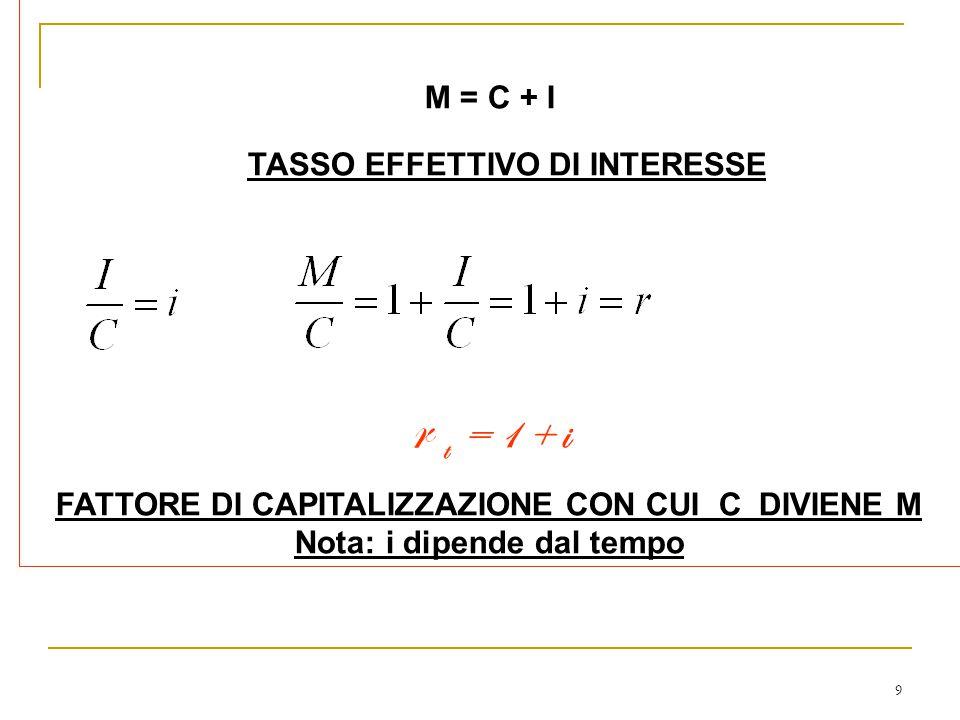 9 M = C + I TASSO EFFETTIVO DI INTERESSE r t = 1 + i FATTORE DI CAPITALIZZAZIONE CON CUI C DIVIENE M Nota: i dipende dal tempo