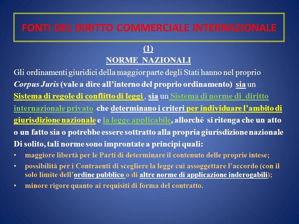 FONTI DEL DIRITTO COMMERCIALE INTERNAZIONALE (1) NORME NAZIONALI Gli ordinamenti giuridici della maggior parte degli Stati hanno nel proprio Corpus Ju