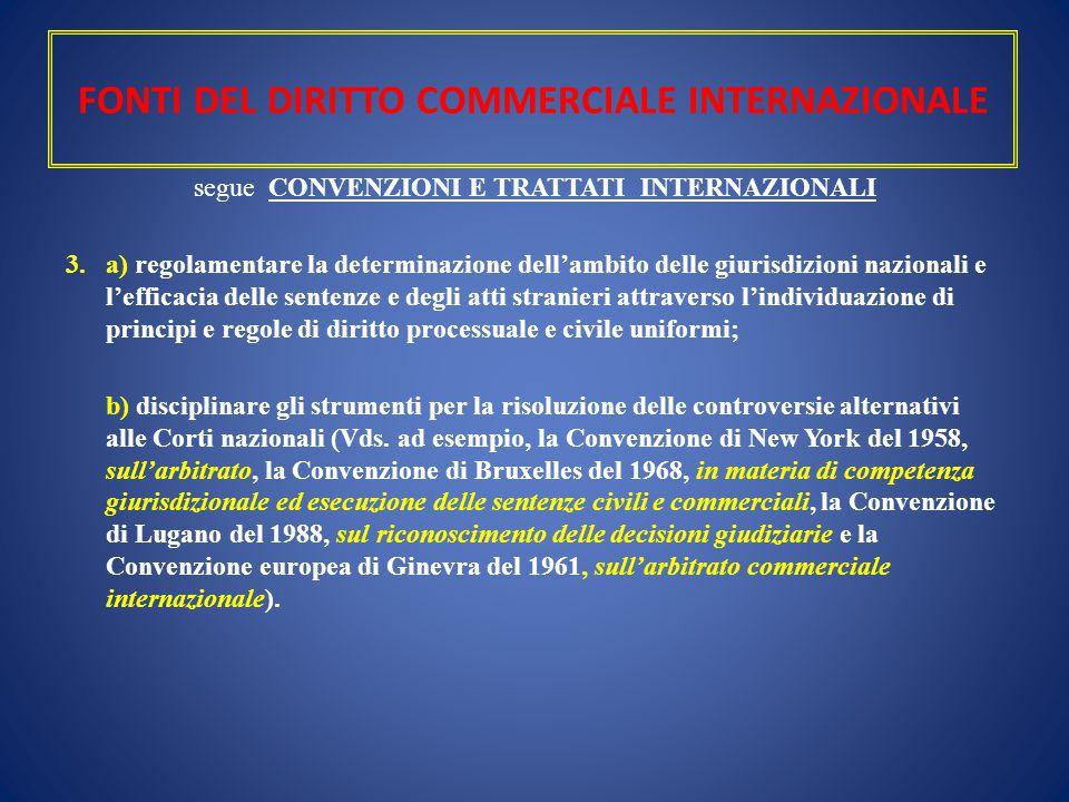 FONTI DEL DIRITTO COMMERCIALE INTERNAZIONALE segue CONVENZIONI E TRATTATI INTERNAZIONALI 3.a) regolamentare la determinazione dell'ambito delle giuris