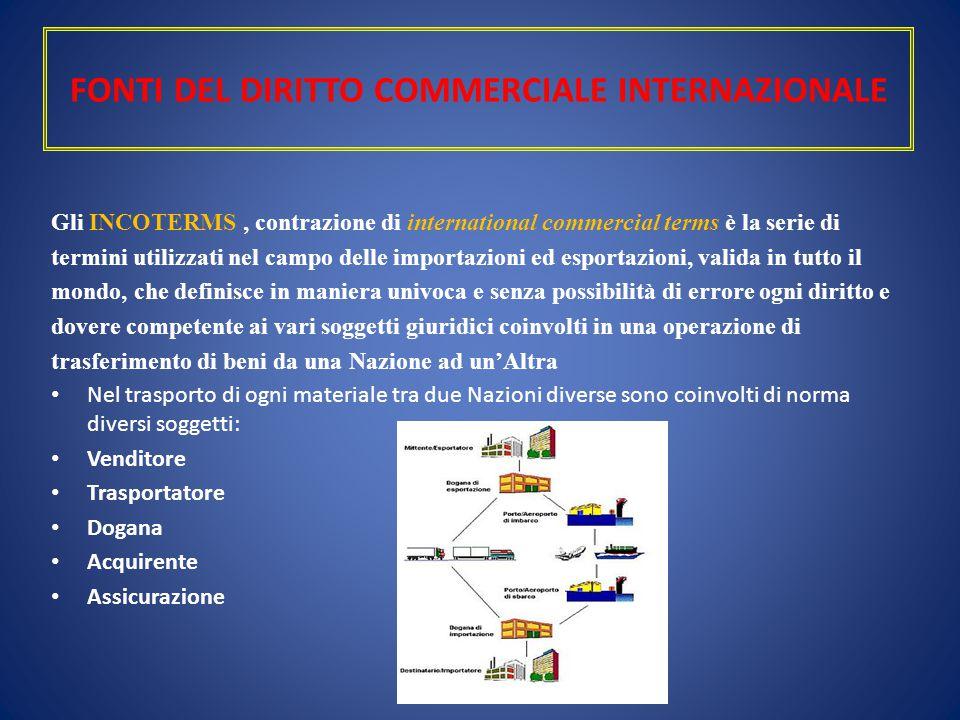 FONTI DEL DIRITTO COMMERCIALE INTERNAZIONALE Gli INCOTERMS, contrazione di international commercial terms è la serie di termini utilizzati nel campo d