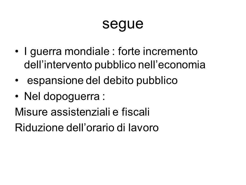 segue I guerra mondiale : forte incremento dell'intervento pubblico nell'economia espansione del debito pubblico Nel dopoguerra : Misure assistenziali