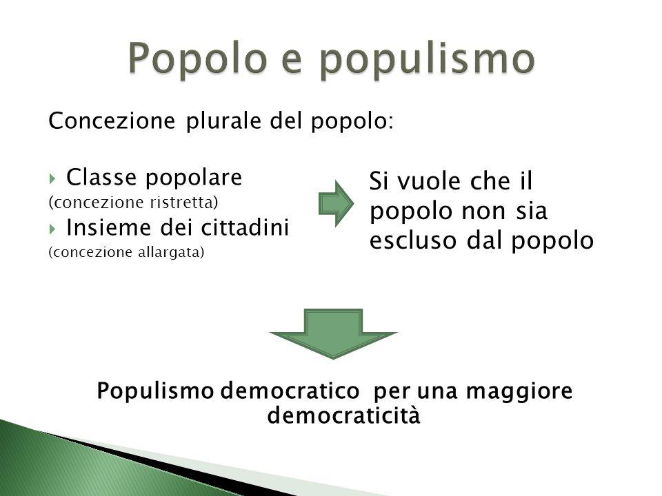 Concezione plurale del popolo:  Classe popolare (concezione ristretta)  Insieme dei cittadini (concezione allargata) Populismo democratico per una maggiore democraticità Si vuole che il popolo non sia escluso dal popolo