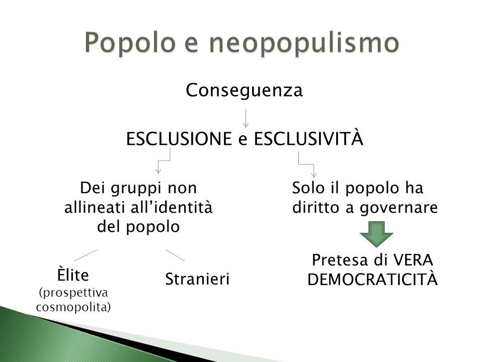 Conseguenza ESCLUSIONE e ESCLUSIVITÀ Dei gruppi non allineati all'identità del popolo Èlite (prospettiva cosmopolita) Stranieri Solo il popolo ha diritto a governare Pretesa di VERA DEMOCRATICITÀ