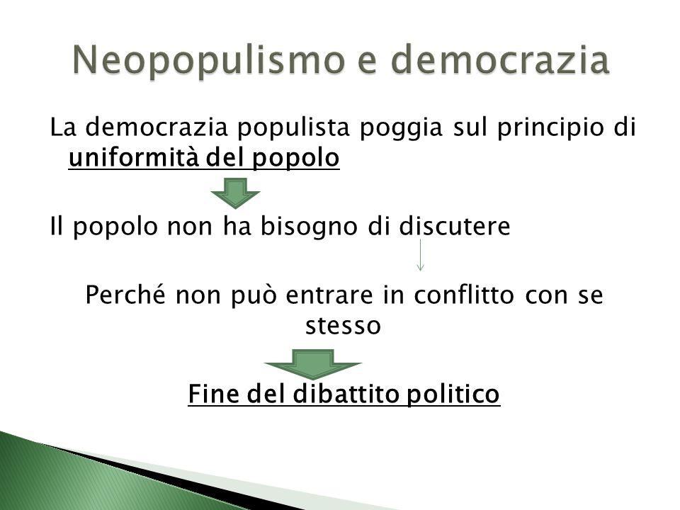 La democrazia populista poggia sul principio di uniformità del popolo Il popolo non ha bisogno di discutere Perché non può entrare in conflitto con se stesso Fine del dibattito politico