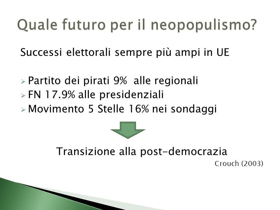 Successi elettorali sempre più ampi in UE  Partito dei pirati 9% alle regionali  FN 17.9% alle presidenziali  Movimento 5 Stelle 16% nei sondaggi Transizione alla post-democrazia Crouch (2003)