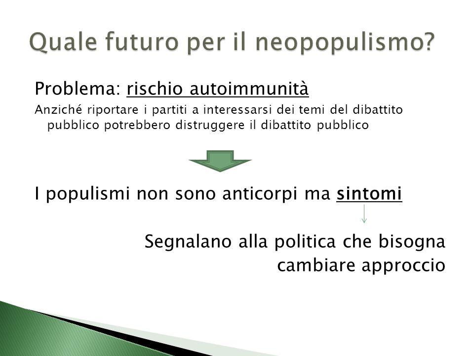 Problema: rischio autoimmunità Anziché riportare i partiti a interessarsi dei temi del dibattito pubblico potrebbero distruggere il dibattito pubblico I populismi non sono anticorpi ma sintomi Segnalano alla politica che bisogna cambiare approccio