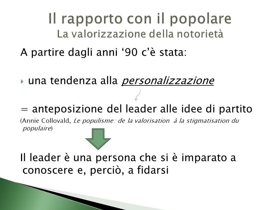 A partire dagli anni '90 c'è stata:  una tendenza alla personalizzazione = anteposizione del leader alle idee di partito (Annie Collovald, Le populisme: de la valorisation à la stigmatisation du populaire) Il leader è una persona che si è imparato a conoscere e, perciò, a fidarsi