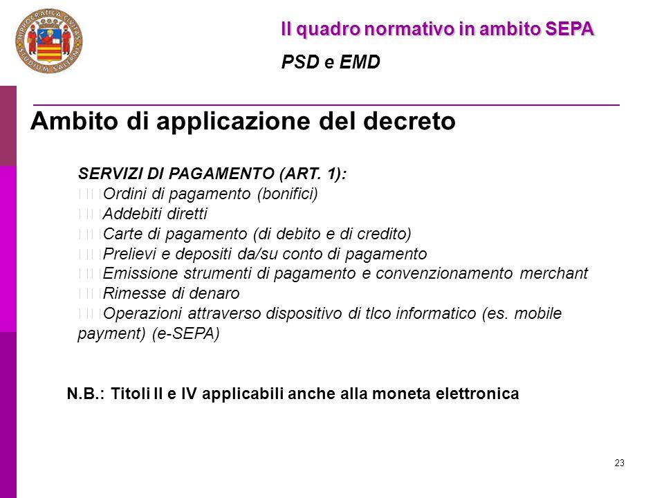 23 Ambito di applicazione del decreto SERVIZI DI PAGAMENTO (ART. 1): Ordini di pagamento (bonifici) Addebiti diretti Carte di pagamento (di debito e d
