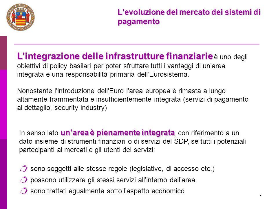 3 L'evoluzione del mercato dei sistemi di pagamento L'integrazione delle infrastrutture finanziarie L'integrazione delle infrastrutture finanziarie è