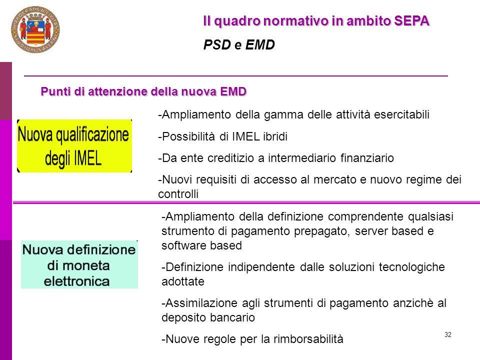 32 Il quadro normativo in ambito SEPA PSD e EMD Punti di attenzione della nuova EMD -Ampliamento della gamma delle attività esercitabili -Possibilità