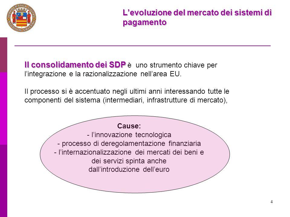 4 L'evoluzione del mercato dei sistemi di pagamento Il consolidamento dei SDP Il consolidamento dei SDP è uno strumento chiave per l'integrazione e la