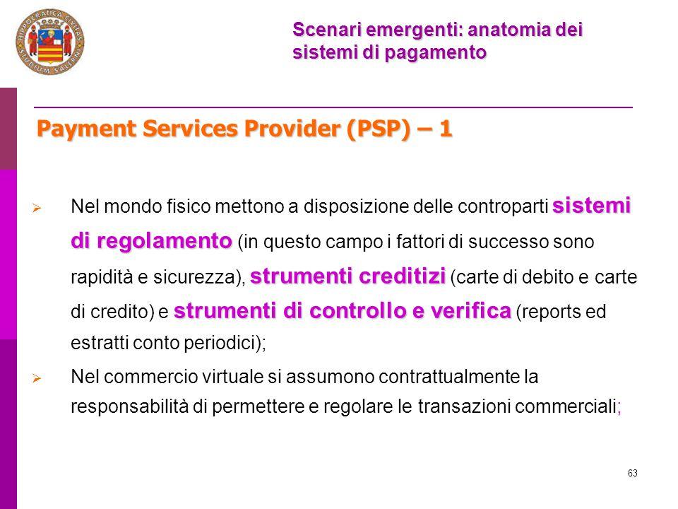 63 Payment Services Provider (PSP) – 1 sistemi di regolamento strumenti creditizi strumenti di controllo e verifica  Nel mondo fisico mettono a dispo