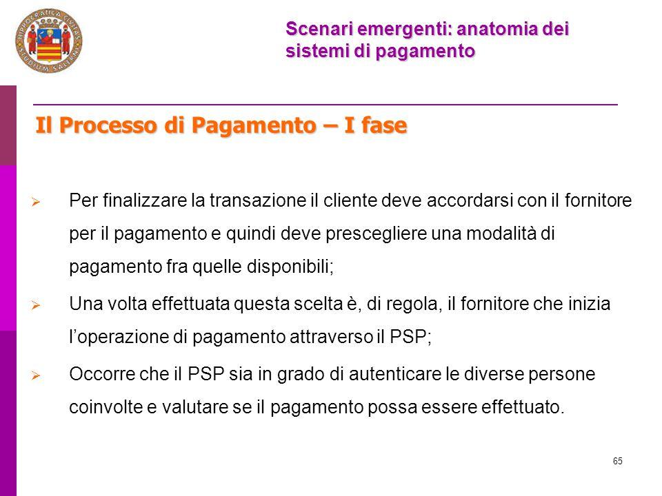 65 Il Processo di Pagamento – I fase  Per finalizzare la transazione il cliente deve accordarsi con il fornitore per il pagamento e quindi deve presc