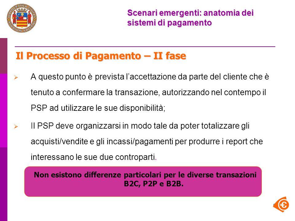 66 Il Processo di Pagamento – II fase  A questo punto è prevista l'accettazione da parte del cliente che è tenuto a confermare la transazione, autori