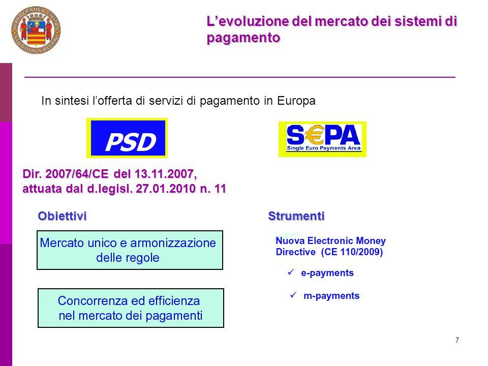 7 In sintesi l'offerta di servizi di pagamento in Europa ObiettiviStrumenti L'evoluzione del mercato dei sistemi di pagamento Dir. 2007/64/CE del 13.1