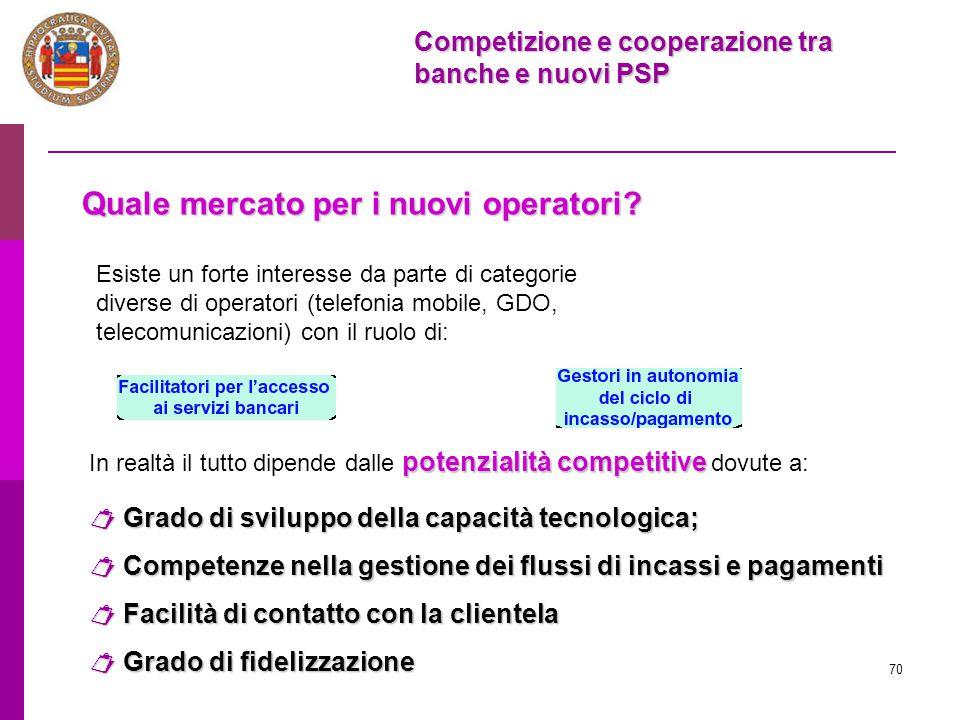 70 Competizione e cooperazione tra banche e nuovi PSP Quale mercato per i nuovi operatori? potenzialità competitive In realtà il tutto dipende dalle p