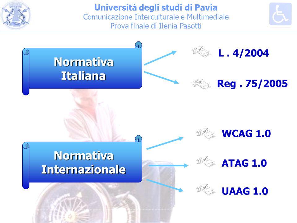 Università degli studi di Pavia Comunicazione Interculturale e Multimediale Prova finale di Ilenia Pasotti NormativaItaliana NormativaInternazionale L.