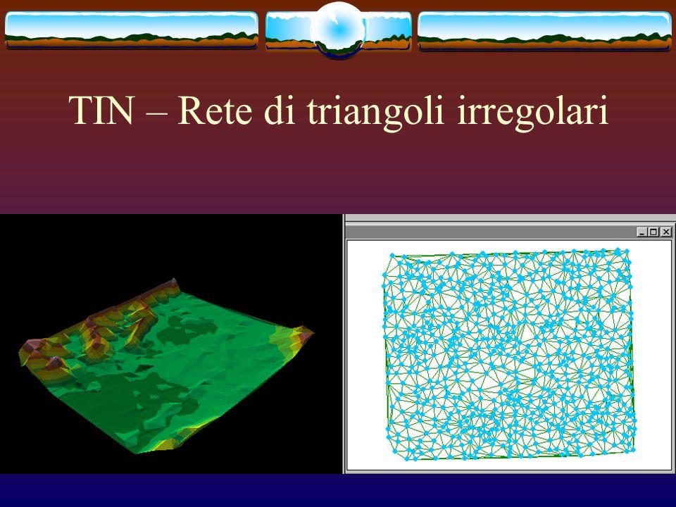 TIN – Rete di triangoli irregolari