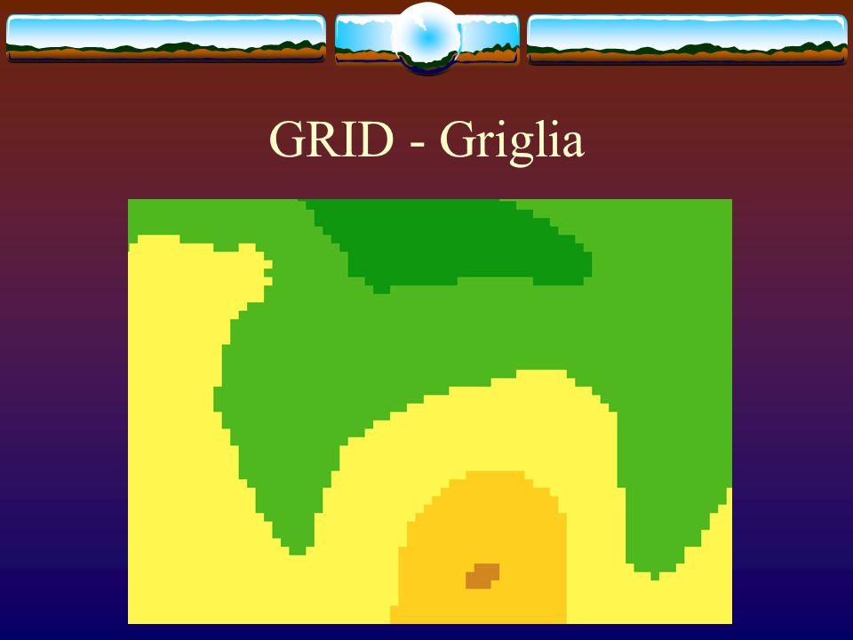 GRID - Griglia