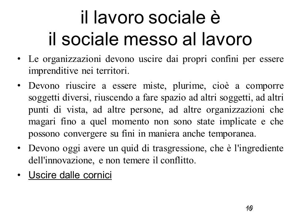 10 il lavoro sociale è il sociale messo al lavoro Le organizzazioni devono uscire dai propri confini per essere imprenditive nei territori. Devono riu