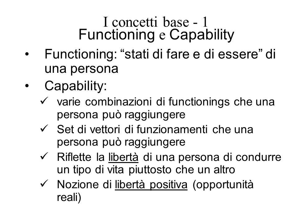 """I concetti base - 1 Functioning e Capability Functioning: """"stati di fare e di essere"""" di una persona Capability: varie combinazioni di functionings ch"""