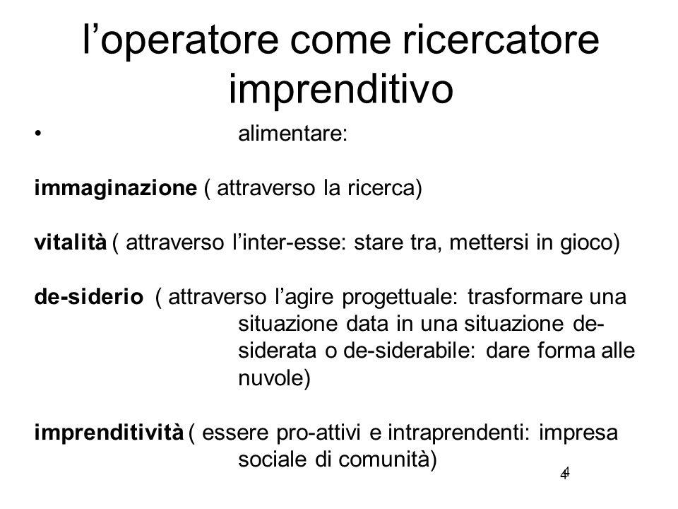 4 l'operatore come ricercatore imprenditivo alimentare: immaginazione ( attraverso la ricerca) vitalità ( attraverso l'inter-esse: stare tra, mettersi