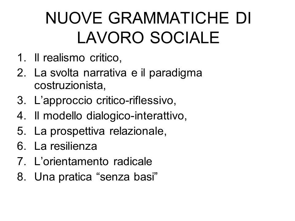NUOVE GRAMMATICHE DI LAVORO SOCIALE 1. Il realismo critico, 2.