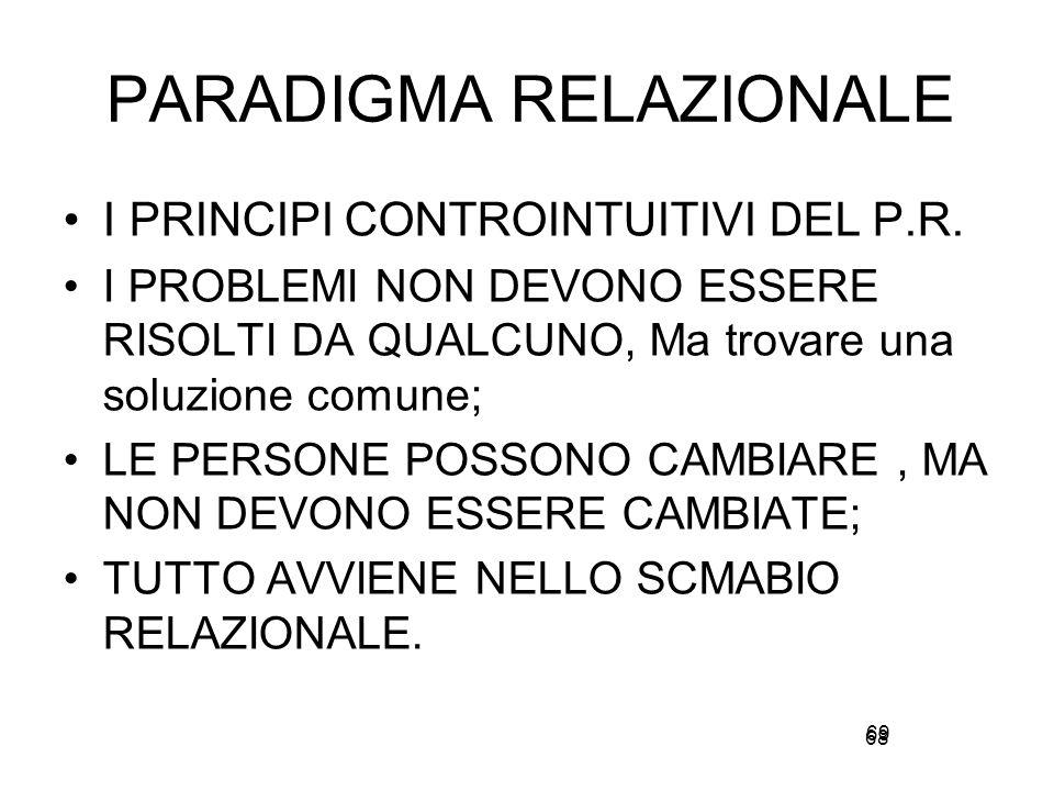 68 PARADIGMA RELAZIONALE I PRINCIPI CONTROINTUITIVI DEL P.R. I PROBLEMI NON DEVONO ESSERE RISOLTI DA QUALCUNO, Ma trovare una soluzione comune; LE PER