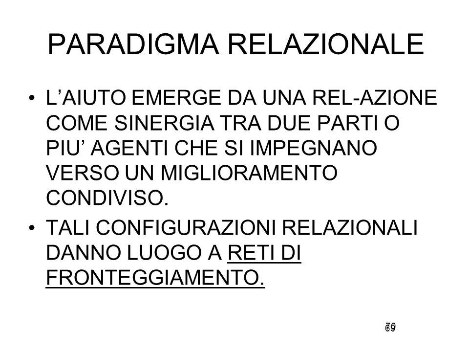 PARADIGMA RELAZIONALE L'AIUTO EMERGE DA UNA REL-AZIONE COME SINERGIA TRA DUE PARTI O PIU' AGENTI CHE SI IMPEGNANO VERSO UN MIGLIORAMENTO CONDIVISO.