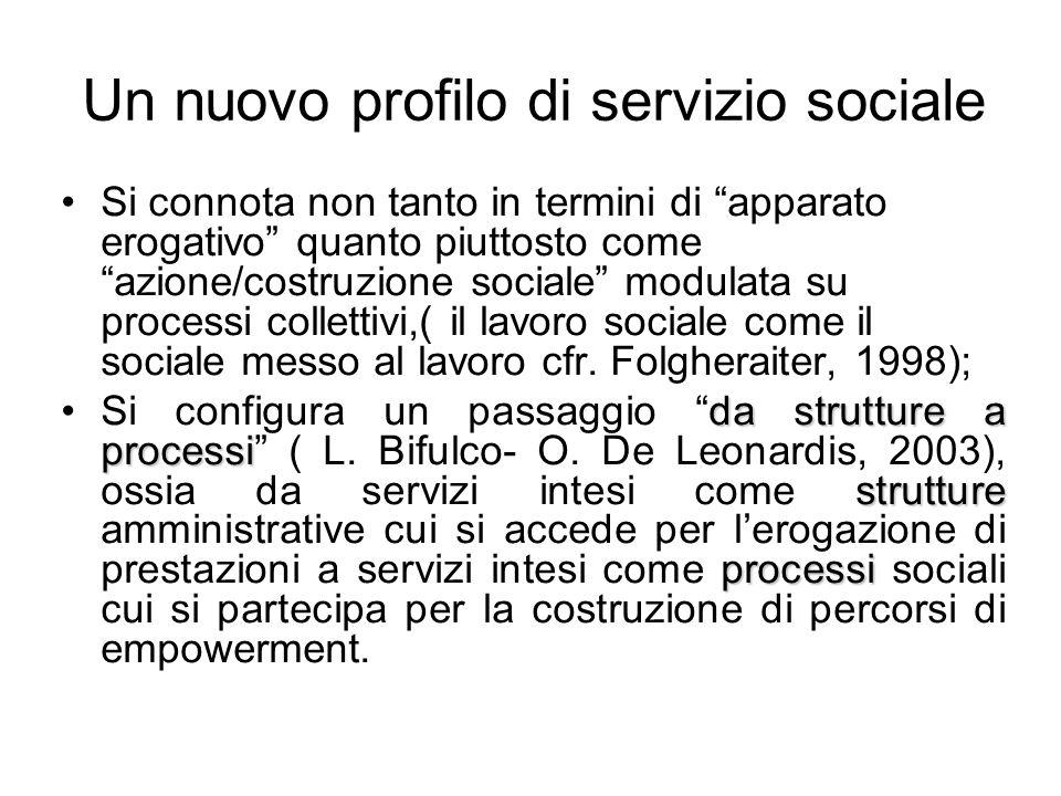Un nuovo profilo di servizio sociale Si connota non tanto in termini di apparato erogativo quanto piuttosto come azione/costruzione sociale modulata su processi collettivi,( il lavoro sociale come il sociale messo al lavoro cfr.