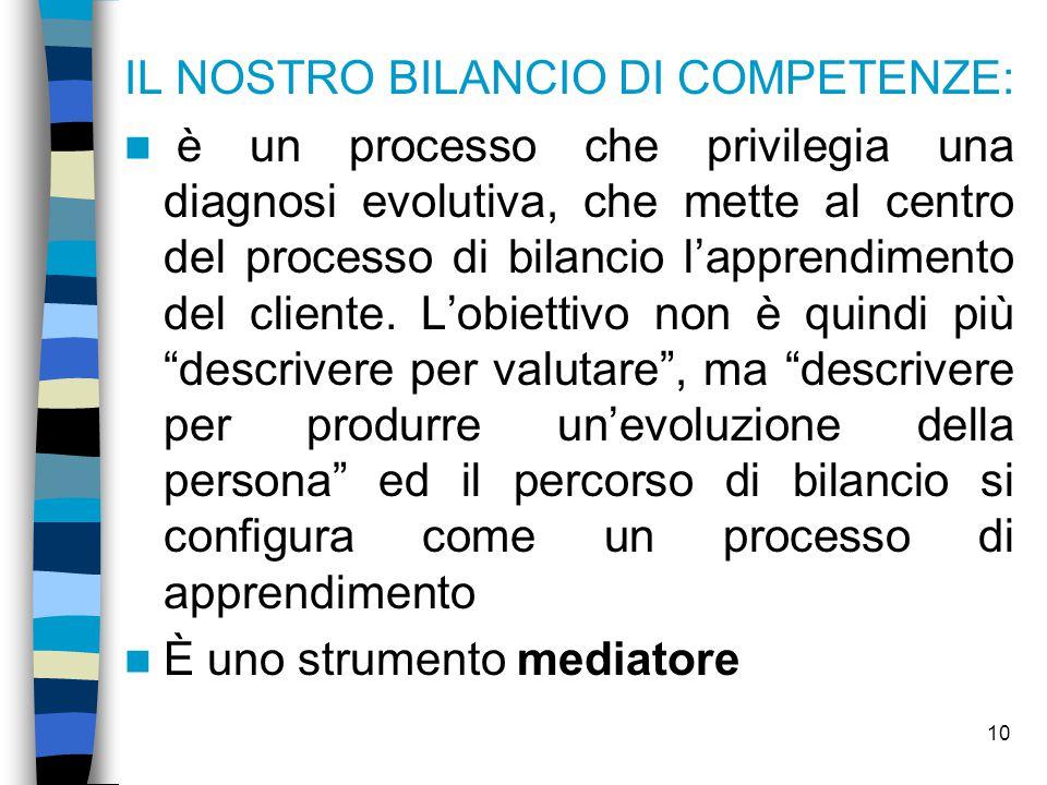 10 IL NOSTRO BILANCIO DI COMPETENZE: è un processo che privilegia una diagnosi evolutiva, che mette al centro del processo di bilancio l'apprendimento del cliente.