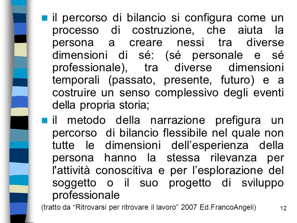 12 il percorso di bilancio si configura come un processo di costruzione, che aiuta la persona a creare nessi tra diverse dimensioni di sé: (sé persona
