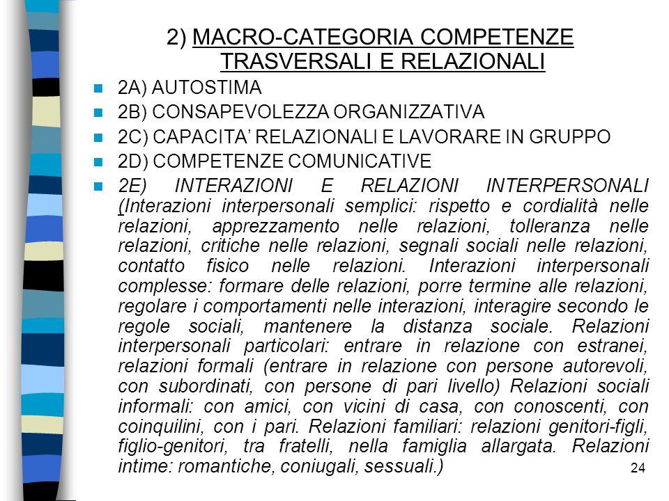 24 2) MACRO-CATEGORIA COMPETENZE TRASVERSALI E RELAZIONALI 2A) AUTOSTIMA 2B) CONSAPEVOLEZZA ORGANIZZATIVA 2C) CAPACITA' RELAZIONALI E LAVORARE IN GRUPPO 2D) COMPETENZE COMUNICATIVE 2E) INTERAZIONI E RELAZIONI INTERPERSONALI (Interazioni interpersonali semplici: rispetto e cordialità nelle relazioni, apprezzamento nelle relazioni, tolleranza nelle relazioni, critiche nelle relazioni, segnali sociali nelle relazioni, contatto fisico nelle relazioni.