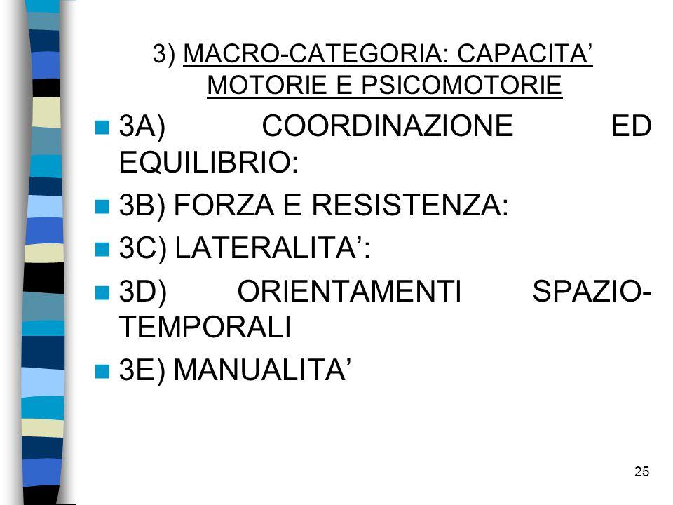 25 3) MACRO-CATEGORIA: CAPACITA' MOTORIE E PSICOMOTORIE 3A) COORDINAZIONE ED EQUILIBRIO: 3B) FORZA E RESISTENZA: 3C) LATERALITA': 3D) ORIENTAMENTI SPA