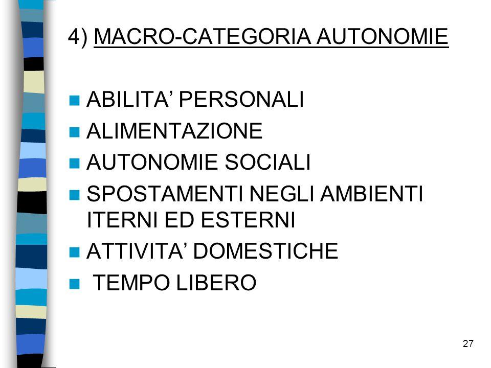 27 4) MACRO-CATEGORIA AUTONOMIE ABILITA' PERSONALI ALIMENTAZIONE AUTONOMIE SOCIALI SPOSTAMENTI NEGLI AMBIENTI ITERNI ED ESTERNI ATTIVITA' DOMESTICHE T