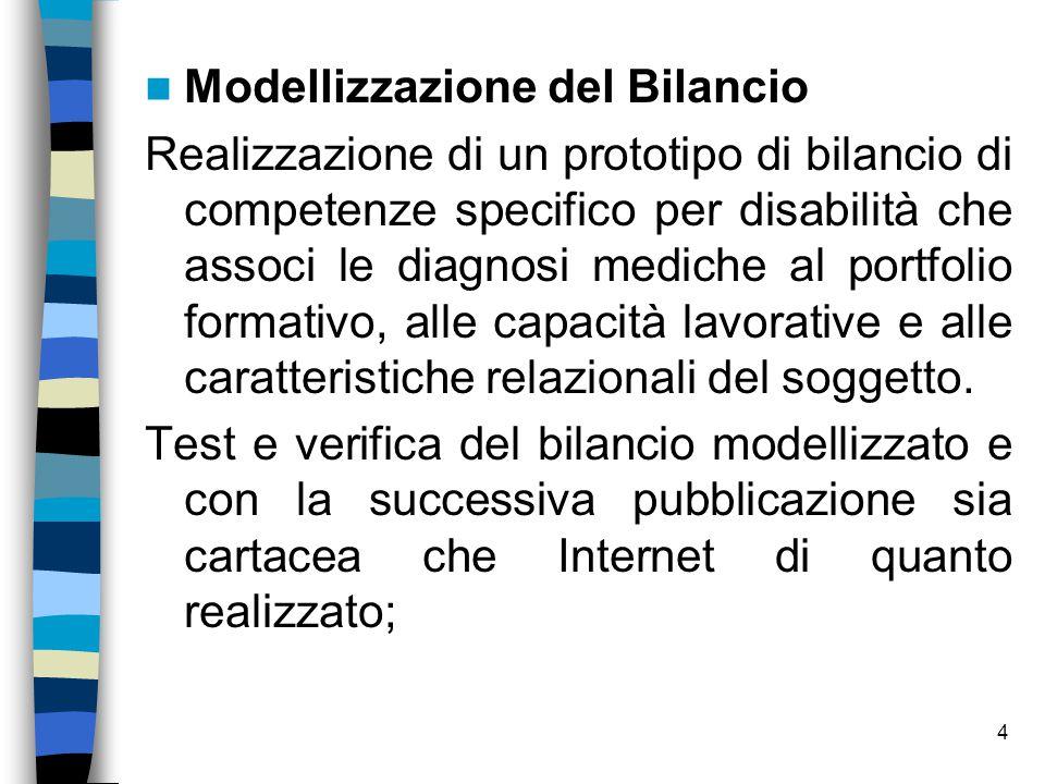 4 Modellizzazione del Bilancio Realizzazione di un prototipo di bilancio di competenze specifico per disabilità che associ le diagnosi mediche al portfolio formativo, alle capacità lavorative e alle caratteristiche relazionali del soggetto.