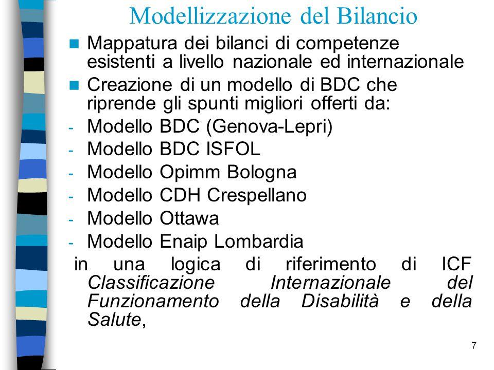 7 Modellizzazione del Bilancio Mappatura dei bilanci di competenze esistenti a livello nazionale ed internazionale Creazione di un modello di BDC che riprende gli spunti migliori offerti da: - Modello BDC (Genova-Lepri) - Modello BDC ISFOL - Modello Opimm Bologna - Modello CDH Crespellano - Modello Ottawa - Modello Enaip Lombardia in una logica di riferimento di ICF Classificazione Internazionale del Funzionamento della Disabilità e della Salute,