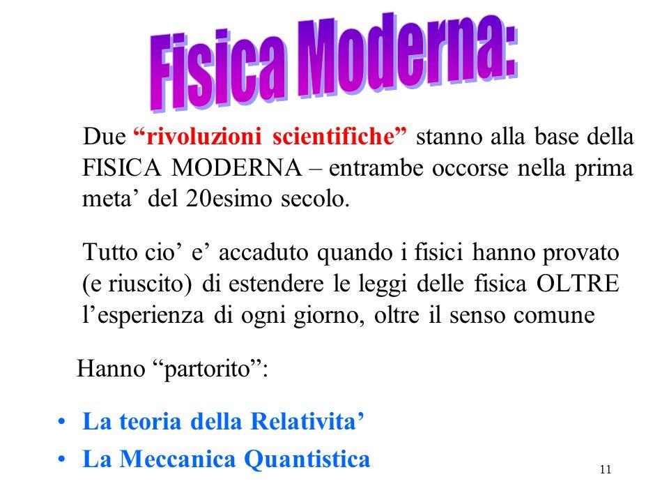 11 Due rivoluzioni scientifiche stanno alla base della FISICA MODERNA – entrambe occorse nella prima meta' del 20esimo secolo.