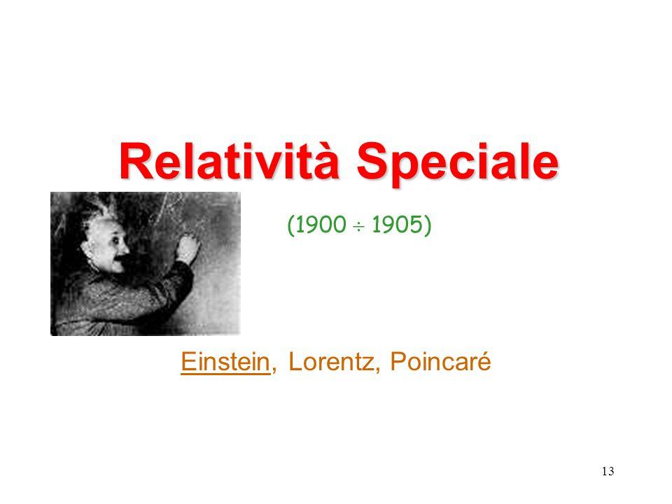 13 Relatività Speciale Einstein, Lorentz, Poincaré (1900  1905)