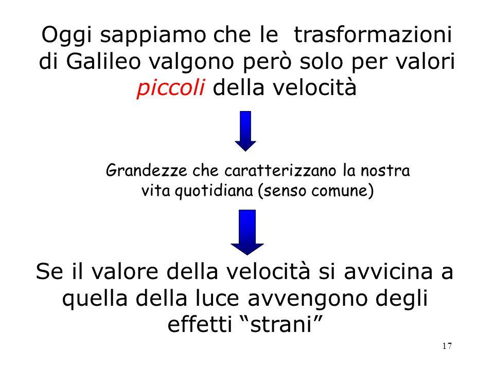 17 Oggi sappiamo che le trasformazioni di Galileo valgono però solo per valori piccoli della velocità Grandezze che caratterizzano la nostra vita quotidiana (senso comune) Se il valore della velocità si avvicina a quella della luce avvengono degli effetti strani