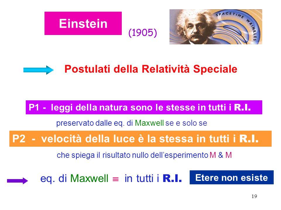19 Postulati della Relatività Speciale P1 - leggi della natura sono le stesse in tutti i R.I.