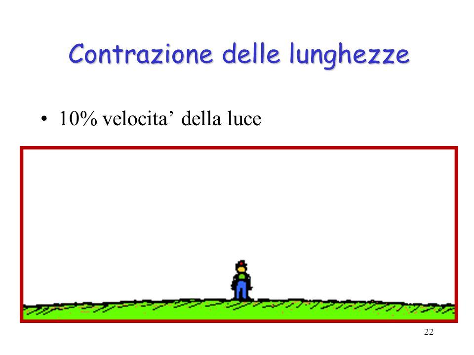 22 Contrazione delle lunghezze 10% velocita' della luce