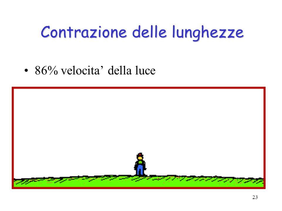 23 Contrazione delle lunghezze 86% velocita' della luce