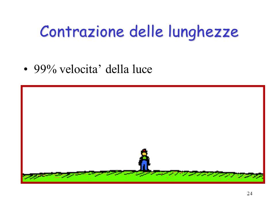 24 Contrazione delle lunghezze 99% velocita' della luce
