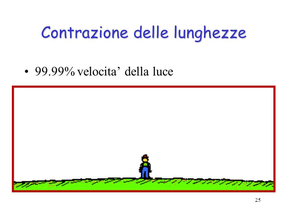 25 Contrazione delle lunghezze 99.99% velocita' della luce